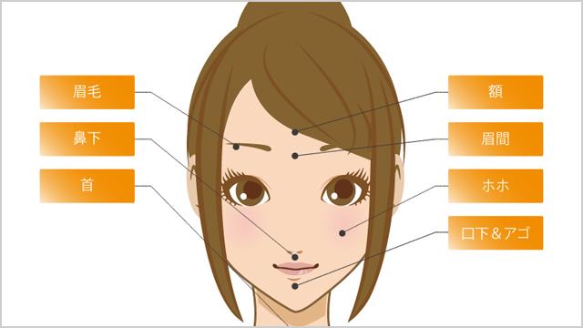 アリシアクリニックは眉脱毛が可能